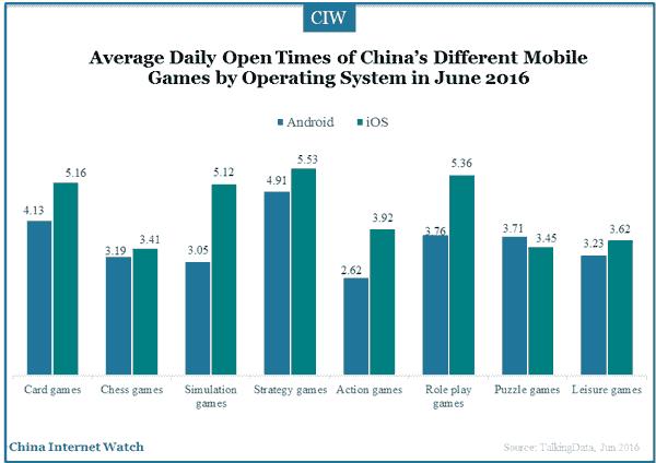 2016-07-14-mobile-games-benchmark-2016-08