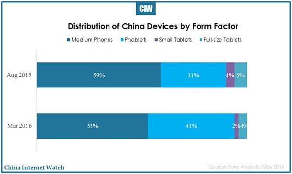 china-mobile-talk-2