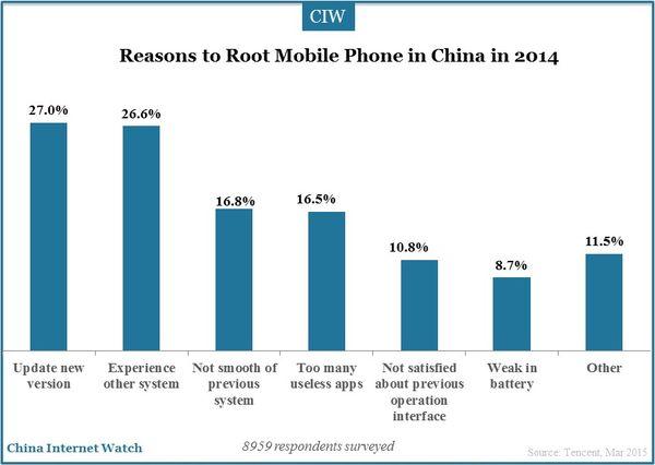 mobile-smartphone-developer_20